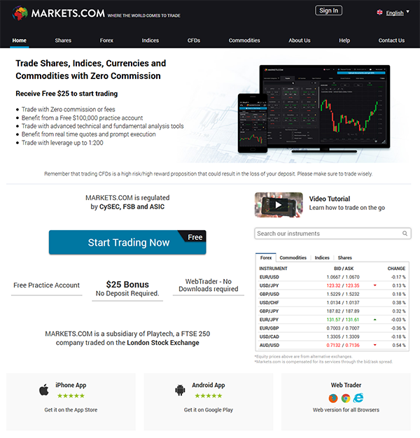 Markets.com Website