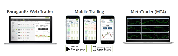 UFX Trading Platforms - Web, Mobile and MT4
